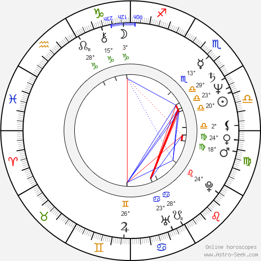 Greg Evigan birth chart, biography, wikipedia 2017, 2018