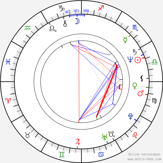 Greg Evigan astro natal birth chart, Greg Evigan horoscope, astrology