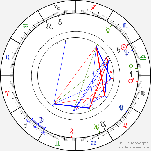 Hiroshi Takemura birth chart, Hiroshi Takemura astro natal horoscope, astrology