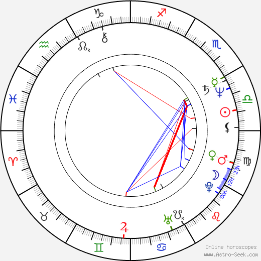 Josep Cuní tema natale, oroscopo, Josep Cuní oroscopi gratuiti, astrologia