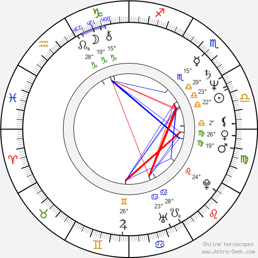 Larry Miller birth chart, biography, wikipedia 2019, 2020