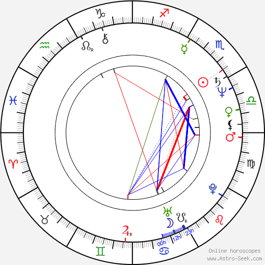 Park Young-Kyu astro natal birth chart, Park Young-Kyu horoscope, astrology