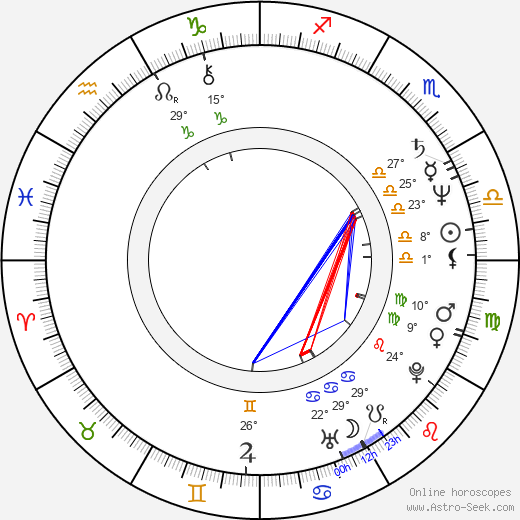 Robert Amico birth chart, biography, wikipedia 2020, 2021