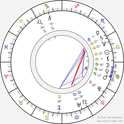 Russell Mael birth chart, biography, wikipedia 2019, 2020