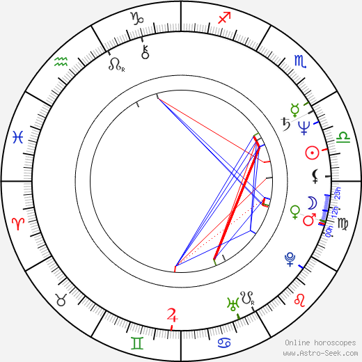 Russell Mael birth chart, Russell Mael astro natal horoscope, astrology