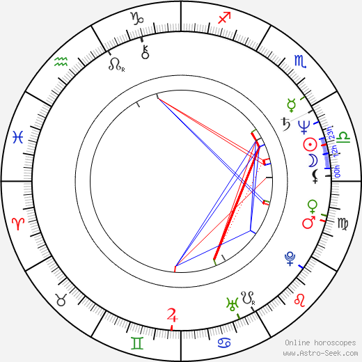 Тико Торрес Tico Torres день рождения гороскоп, Tico Torres Натальная карта онлайн