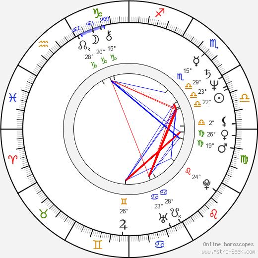 Tito Jackson birth chart, biography, wikipedia 2020, 2021