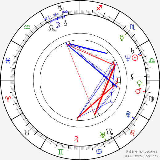 Tito Jackson birth chart, Tito Jackson astro natal horoscope, astrology