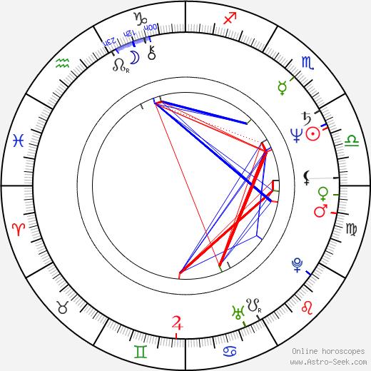 Walter Jon Williams tema natale, oroscopo, Walter Jon Williams oroscopi gratuiti, astrologia