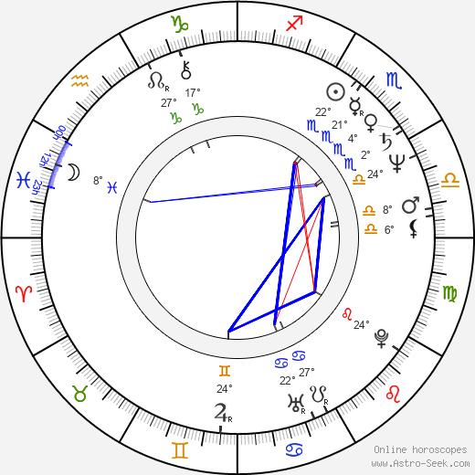 Alexander O'Neal birth chart, biography, wikipedia 2019, 2020