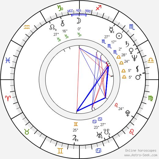 Brigitte Ariel birth chart, biography, wikipedia 2019, 2020