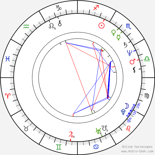 Curtis Armstrong birth chart, Curtis Armstrong astro natal horoscope, astrology