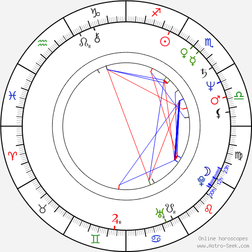 Deborah Winters tema natale, oroscopo, Deborah Winters oroscopi gratuiti, astrologia
