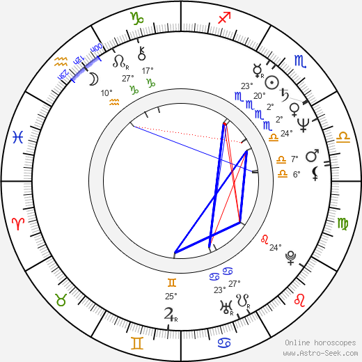 Frances Conroy birth chart, biography, wikipedia 2019, 2020