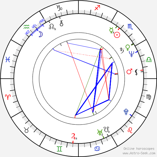Frances Conroy astro natal birth chart, Frances Conroy horoscope, astrology