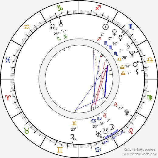 James Hayden birth chart, biography, wikipedia 2020, 2021