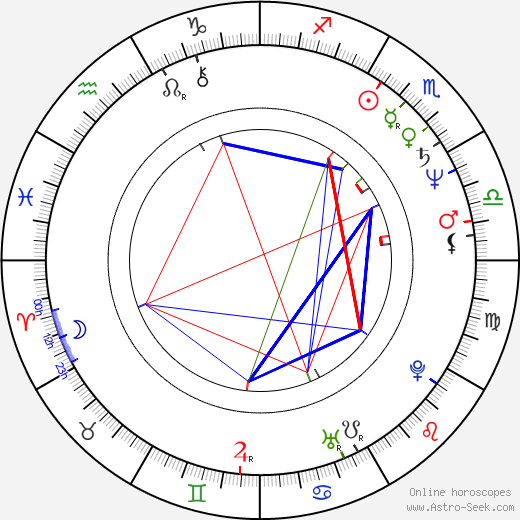 Jean-François Gallotte birth chart, Jean-François Gallotte astro natal horoscope, astrology