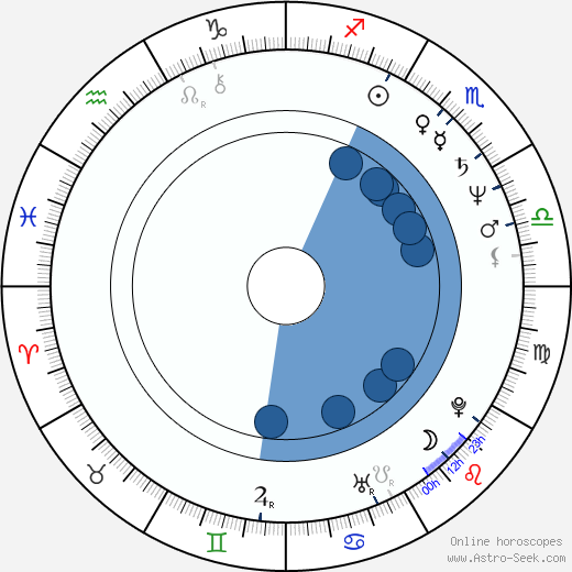 Julien Temple horoscope, astrology, sign, zodiac, date of birth, instagram