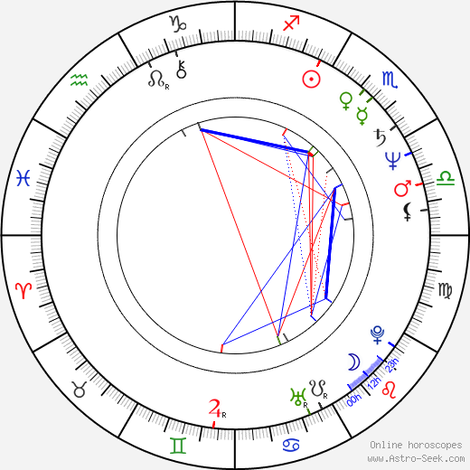 Julien Temple astro natal birth chart, Julien Temple horoscope, astrology