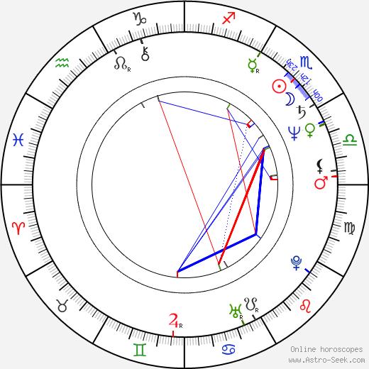 Michael Meert astro natal birth chart, Michael Meert horoscope, astrology