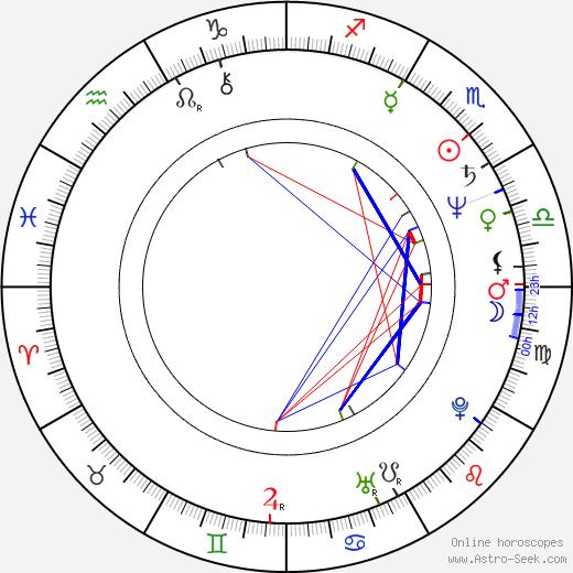 Mitsuru Hirata день рождения гороскоп, Mitsuru Hirata Натальная карта онлайн