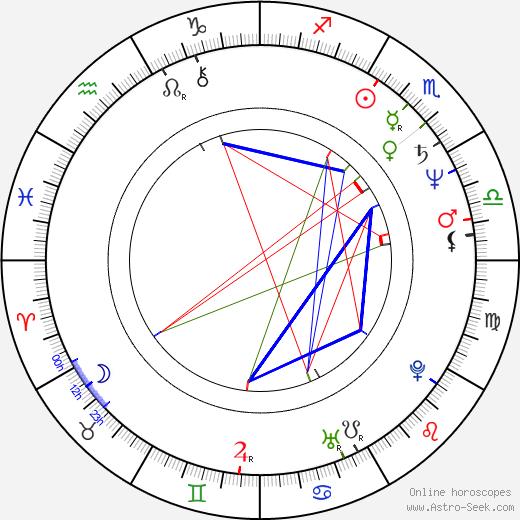 Ondřej Mikulášek birth chart, Ondřej Mikulášek astro natal horoscope, astrology