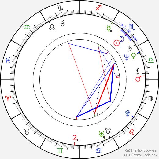 Paul Perri birth chart, Paul Perri astro natal horoscope, astrology