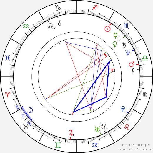 Tom Villard birth chart, Tom Villard astro natal horoscope, astrology