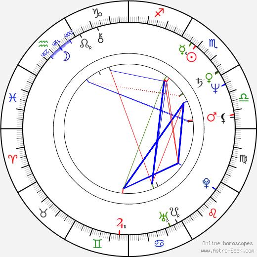 Tracy Scoggins tema natale, oroscopo, Tracy Scoggins oroscopi gratuiti, astrologia