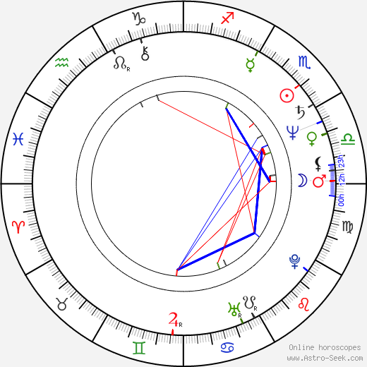 Vilma Santos birth chart, Vilma Santos astro natal horoscope, astrology