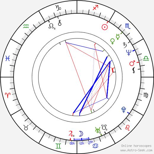 Waldemar Krzystek tema natale, oroscopo, Waldemar Krzystek oroscopi gratuiti, astrologia