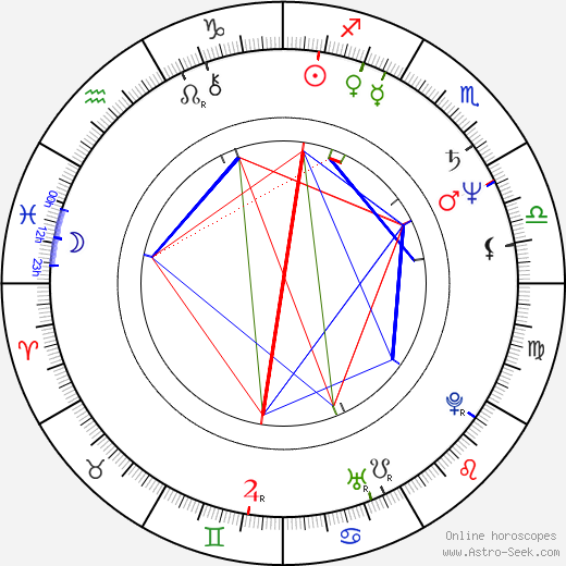 André Jung astro natal birth chart, André Jung horoscope, astrology