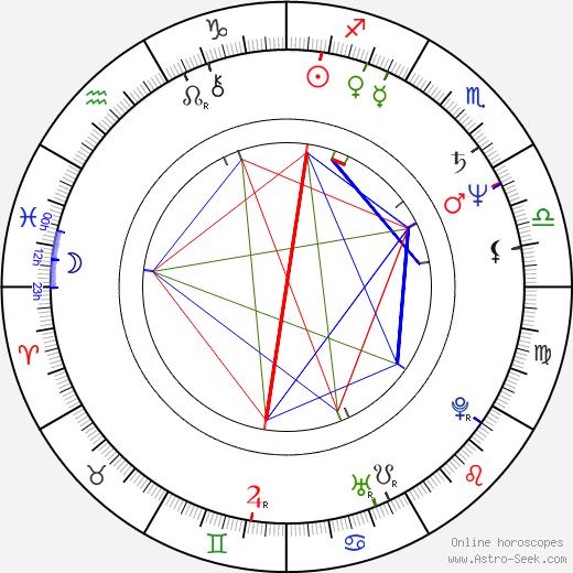 Berton Averre tema natale, oroscopo, Berton Averre oroscopi gratuiti, astrologia