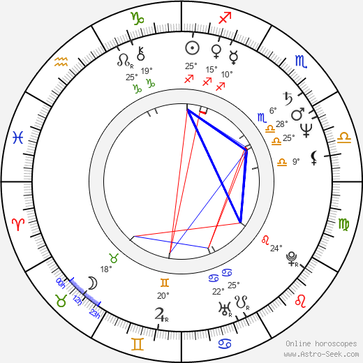Bill Pullman birth chart, biography, wikipedia 2018, 2019