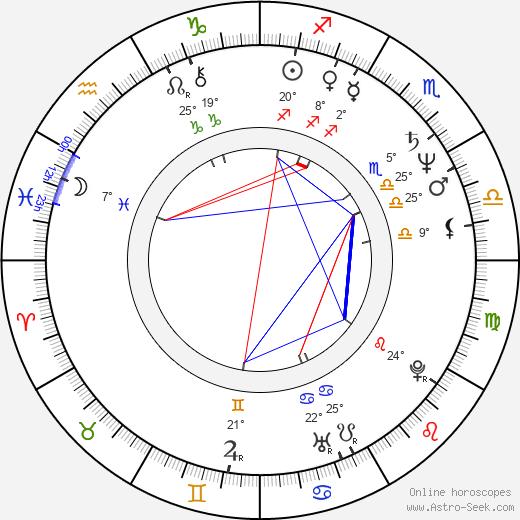 Bruce Kulick birth chart, biography, wikipedia 2020, 2021