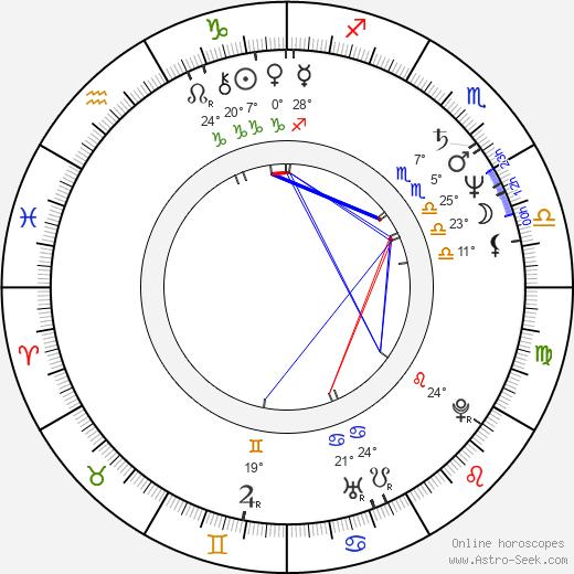 Charlayne Woodard birth chart, biography, wikipedia 2020, 2021