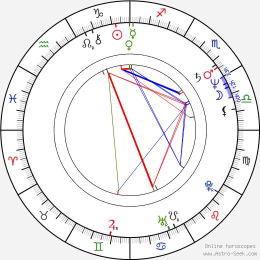 Charlayne Woodard birth chart, Charlayne Woodard astro natal horoscope, astrology