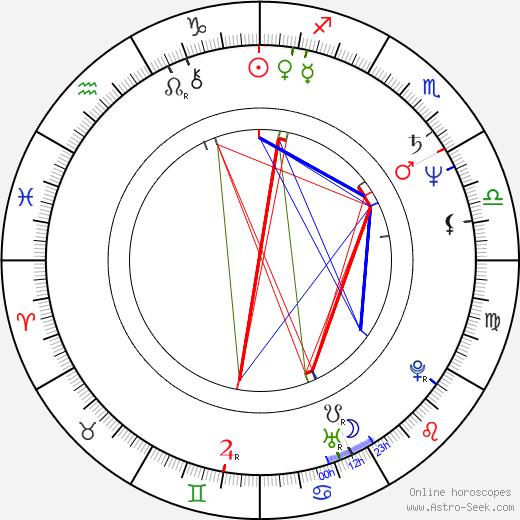 Gregor Fisher astro natal birth chart, Gregor Fisher horoscope, astrology