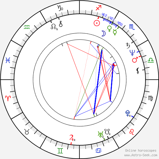 Jacek Kalucki astro natal birth chart, Jacek Kalucki horoscope, astrology
