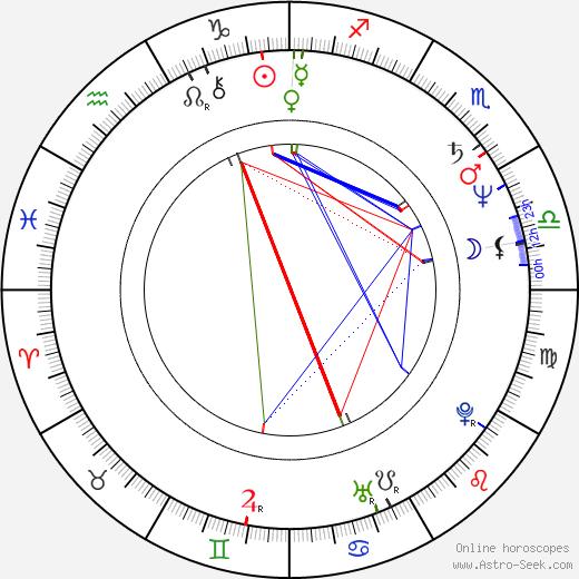 James Foley tema natale, oroscopo, James Foley oroscopi gratuiti, astrologia