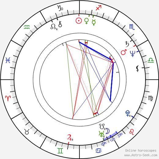 Jay Brazeau birth chart, Jay Brazeau astro natal horoscope, astrology