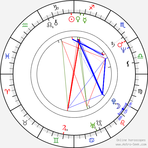 Larry Jack Dotson birth chart, Larry Jack Dotson astro natal horoscope, astrology