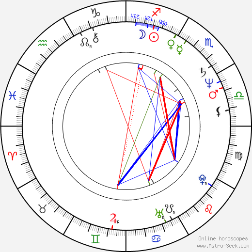 Michael McNamara tema natale, oroscopo, Michael McNamara oroscopi gratuiti, astrologia