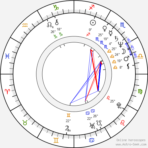 Pertti Sveholm birth chart, biography, wikipedia 2019, 2020