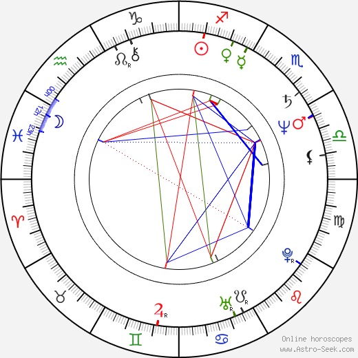 Peter Andersson astro natal birth chart, Peter Andersson horoscope, astrology