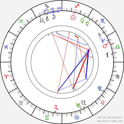 Rocco Sisto astro natal birth chart, Rocco Sisto horoscope, astrology