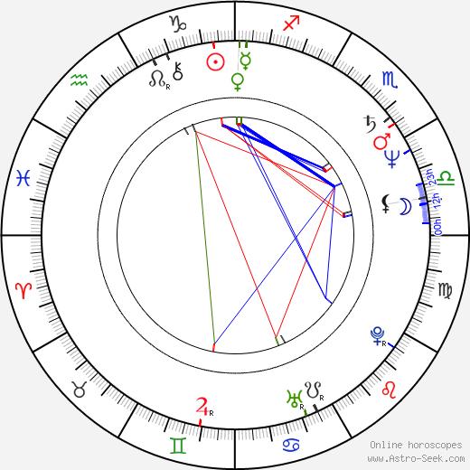 Tatsumi Fujinami birth chart, Tatsumi Fujinami astro natal horoscope, astrology