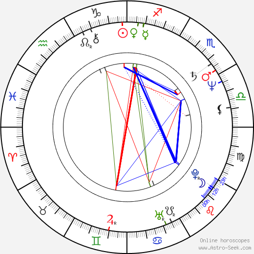 Timothy Carhart birth chart, Timothy Carhart astro natal horoscope, astrology
