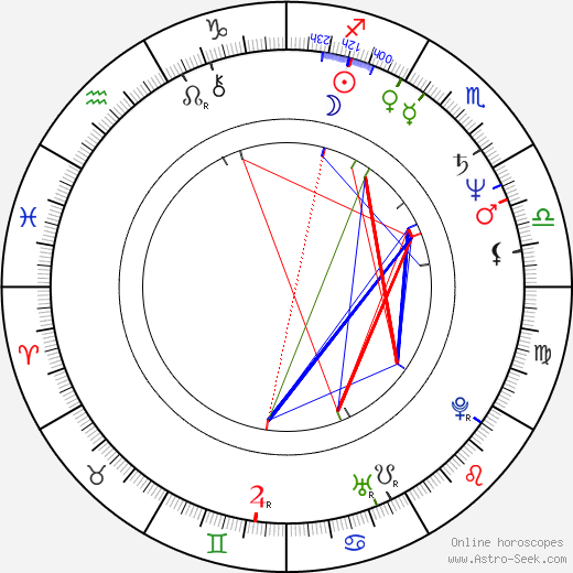 Tom Hulce astro natal birth chart, Tom Hulce horoscope, astrology