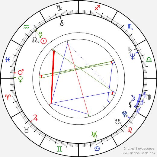 Alessandro Foglietta birth chart, Alessandro Foglietta astro natal horoscope, astrology